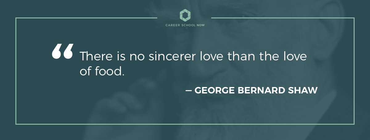 George Bernard Shaw quote on article about becoming a food writer
