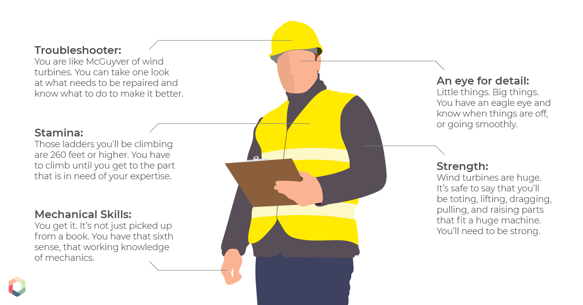 Qualities needed to be a wind turbine technician